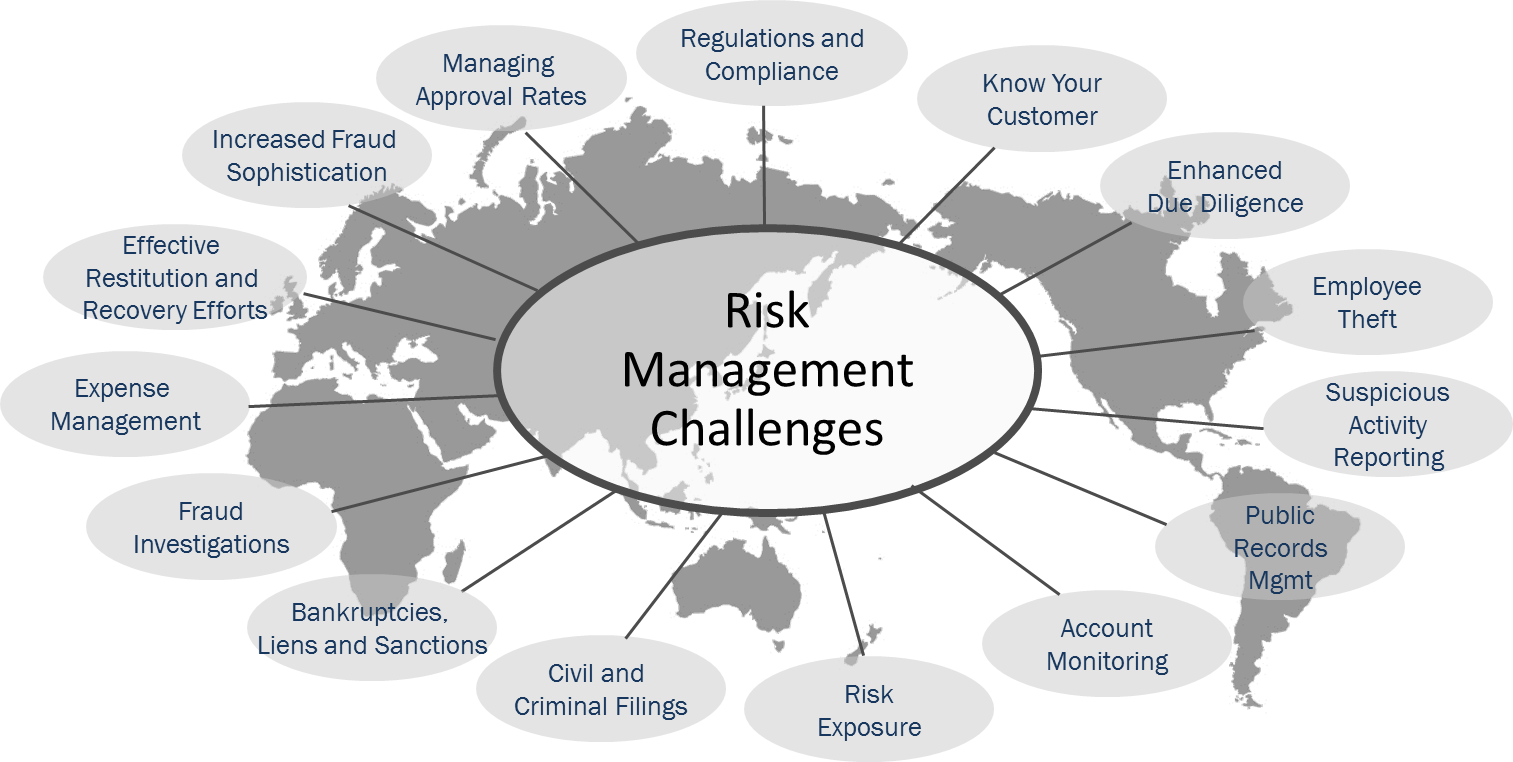 risk management challenges World bank 2017 vietnam food safety risks management: challenges and  opportunities technical working paper hanoi, vietnam: world bank permanent .